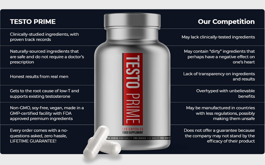 Best testosterone booster for 24 year old